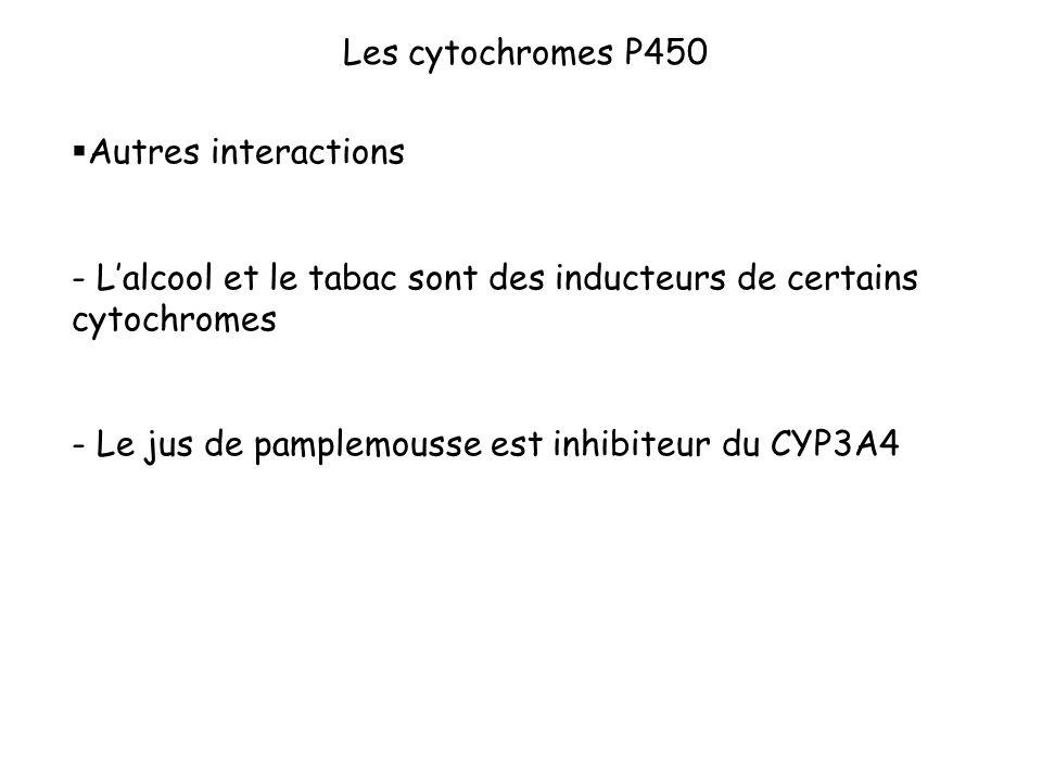Les cytochromes P450 Autres interactions. - L'alcool et le tabac sont des inducteurs de certains cytochromes.