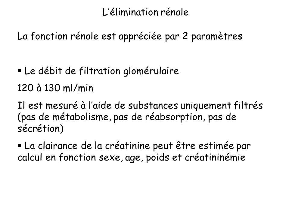 L'élimination rénale La fonction rénale est appréciée par 2 paramètres. Le débit de filtration glomérulaire.