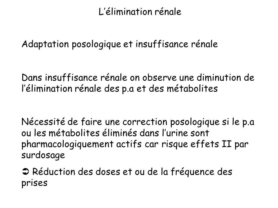 L'élimination rénale Adaptation posologique et insuffisance rénale.
