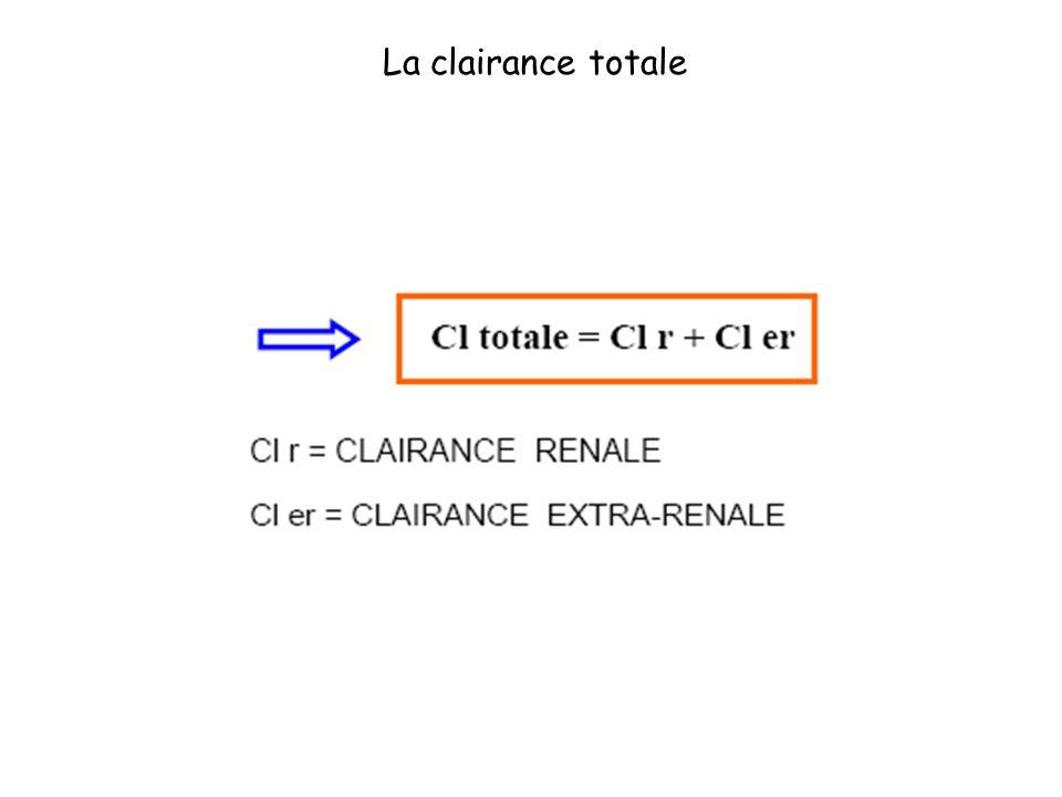 La clairance totale