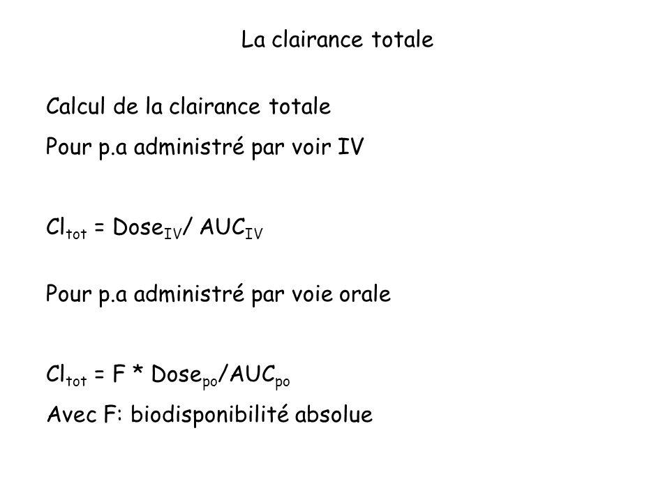 La clairance totale Calcul de la clairance totale. Pour p.a administré par voir IV. Cltot = DoseIV/ AUCIV.