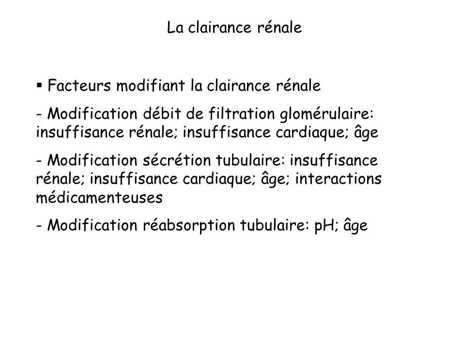 La clairance rénale Facteurs modifiant la clairance rénale.