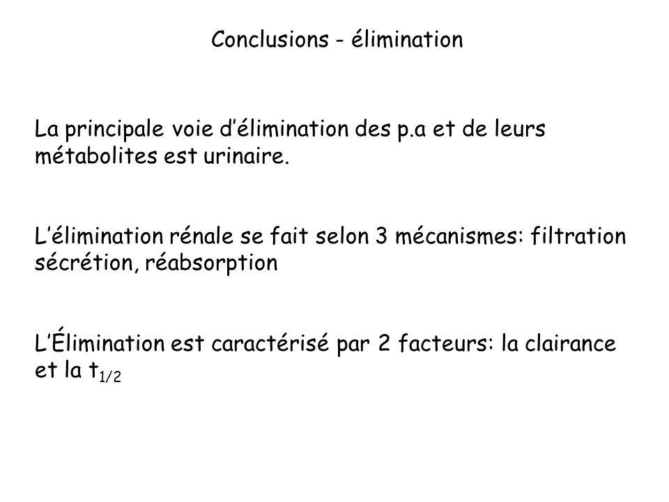 Conclusions - élimination