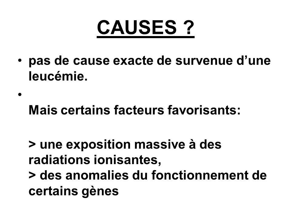 CAUSES pas de cause exacte de survenue d'une leucémie.