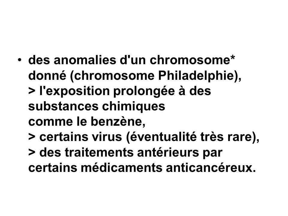des anomalies d un chromosome