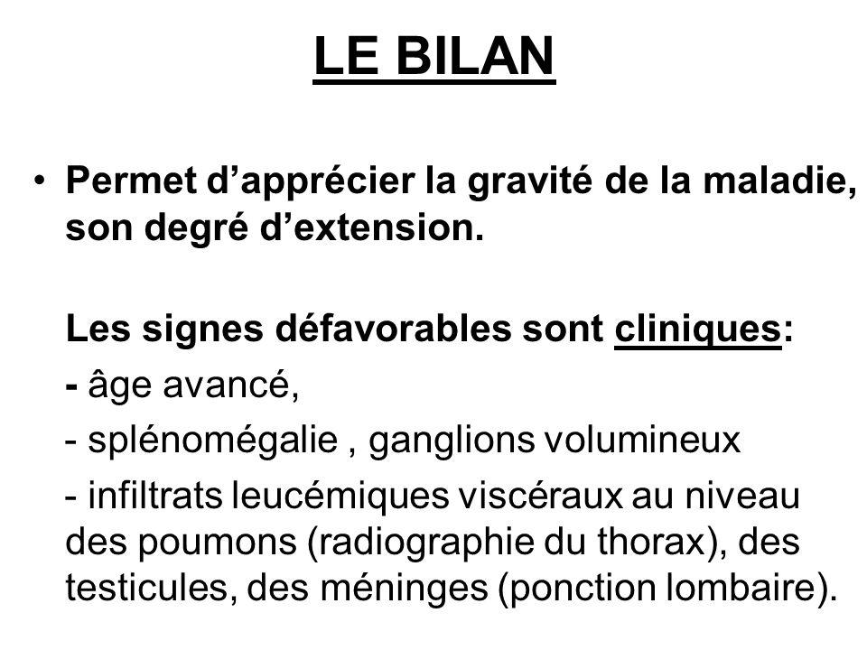 LE BILAN Permet d'apprécier la gravité de la maladie, son degré d'extension. Les signes défavorables sont cliniques: