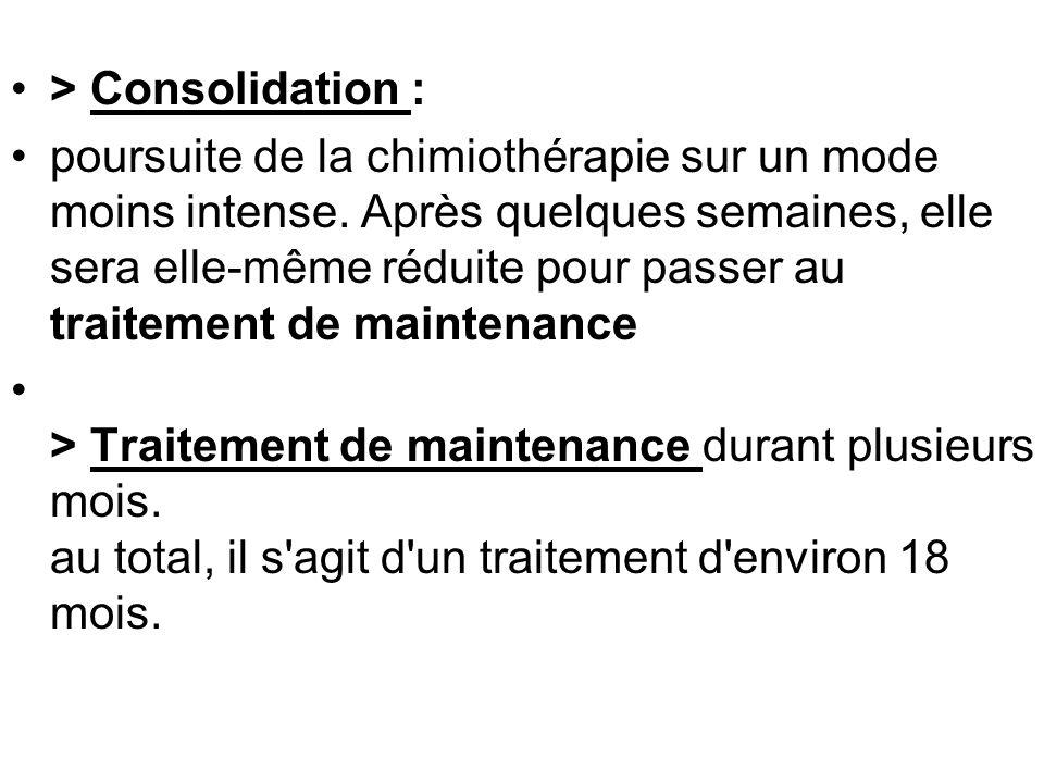 > Consolidation :