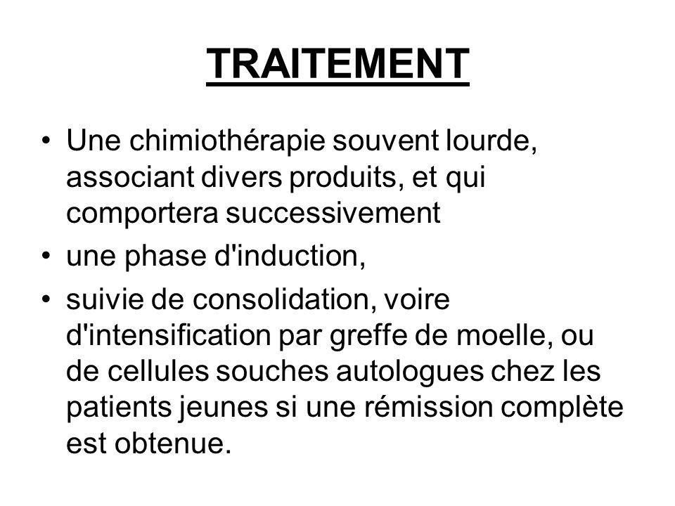 TRAITEMENT Une chimiothérapie souvent lourde, associant divers produits, et qui comportera successivement.