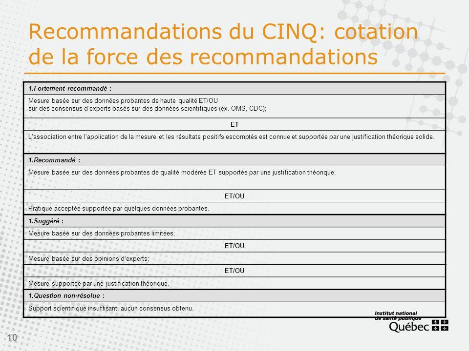 Recommandations du CINQ: cotation de la force des recommandations