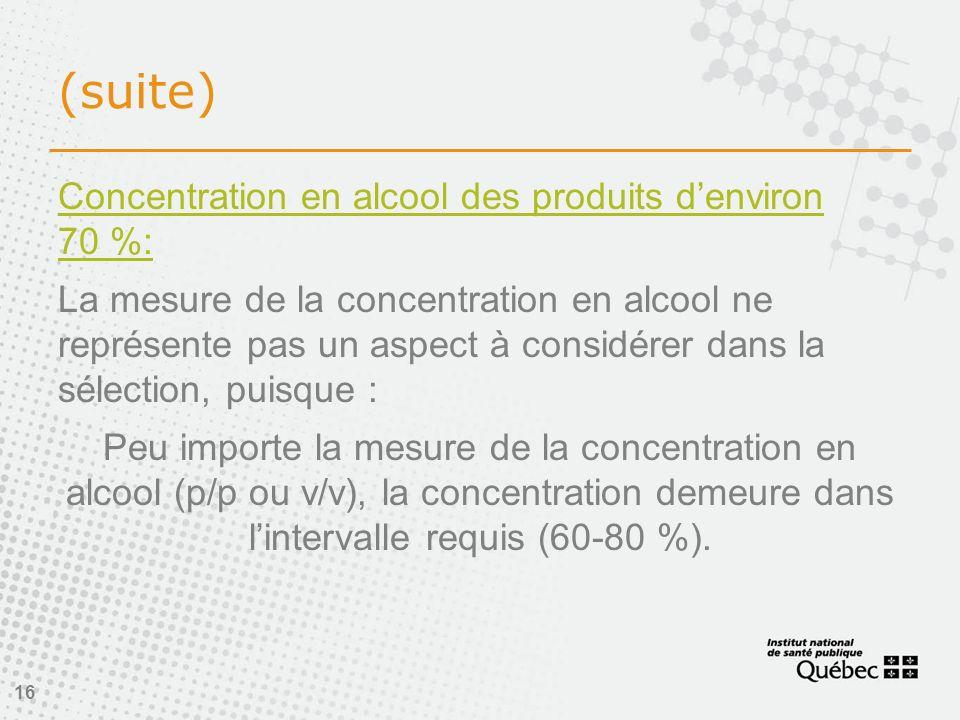 (suite) Concentration en alcool des produits d'environ 70 %: