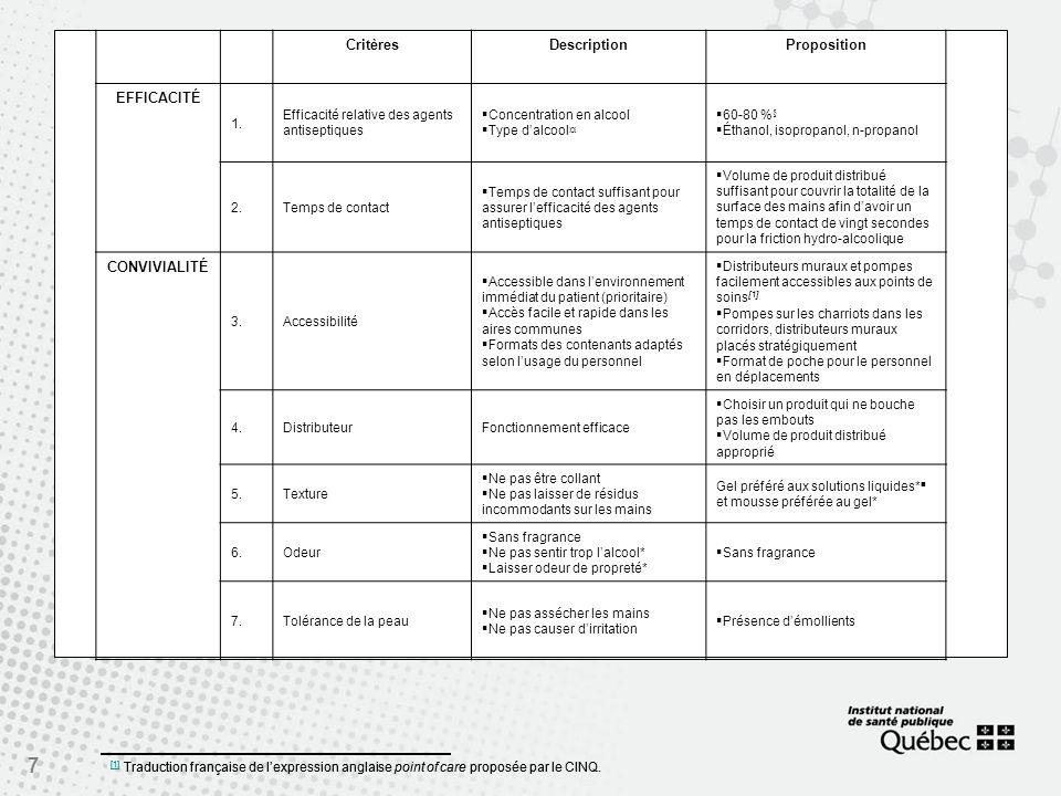 Critères Description Proposition EFFICACITÉ CONVIVIALITÉ