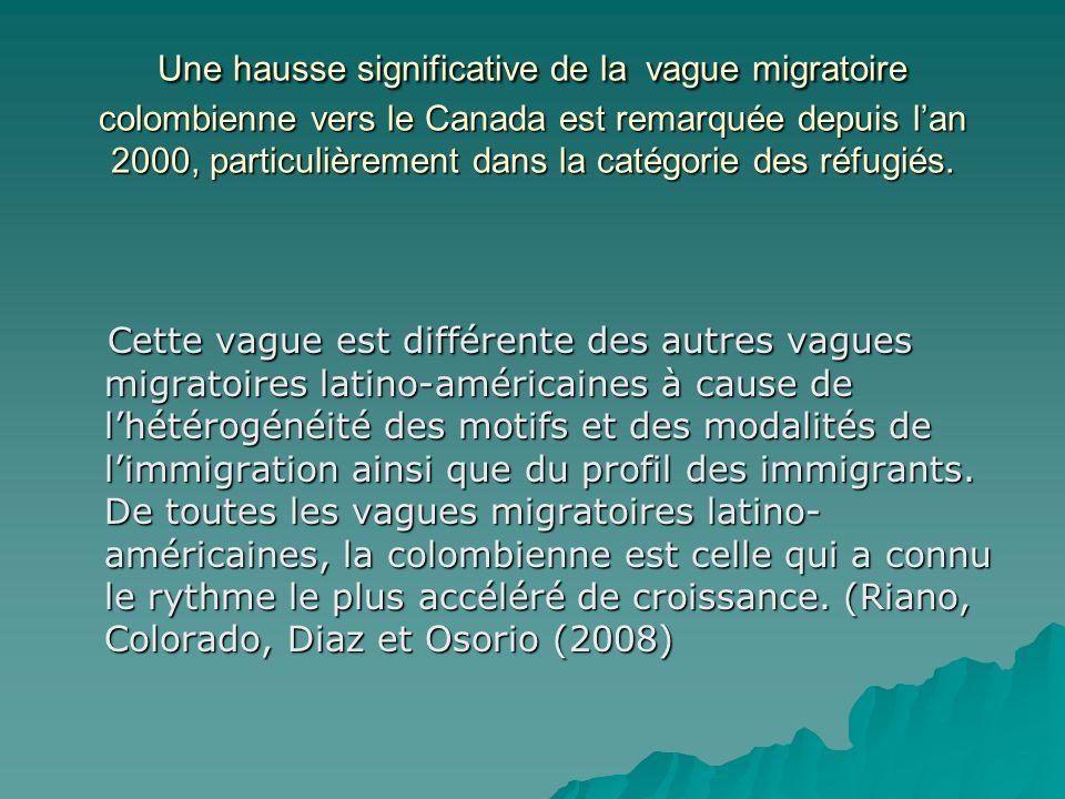 Une hausse significative de la vague migratoire colombienne vers le Canada est remarquée depuis l'an 2000, particulièrement dans la catégorie des réfugiés.
