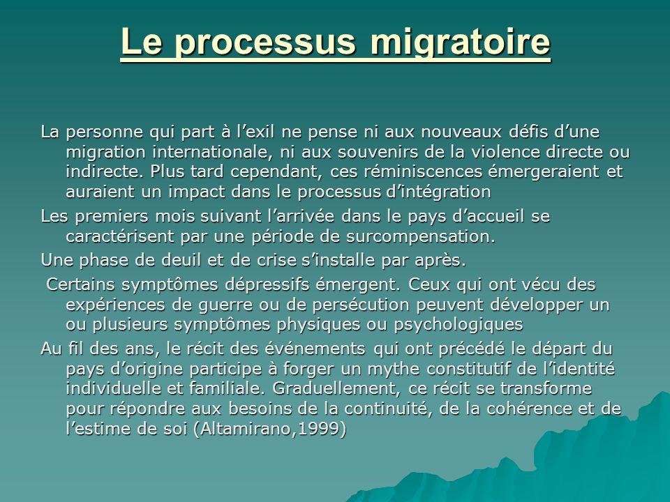 Le processus migratoire