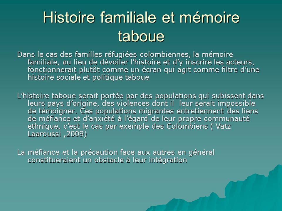 Histoire familiale et mémoire taboue