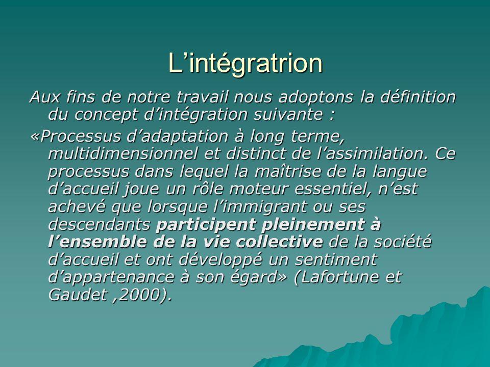 L'intégratrion Aux fins de notre travail nous adoptons la définition du concept d'intégration suivante :