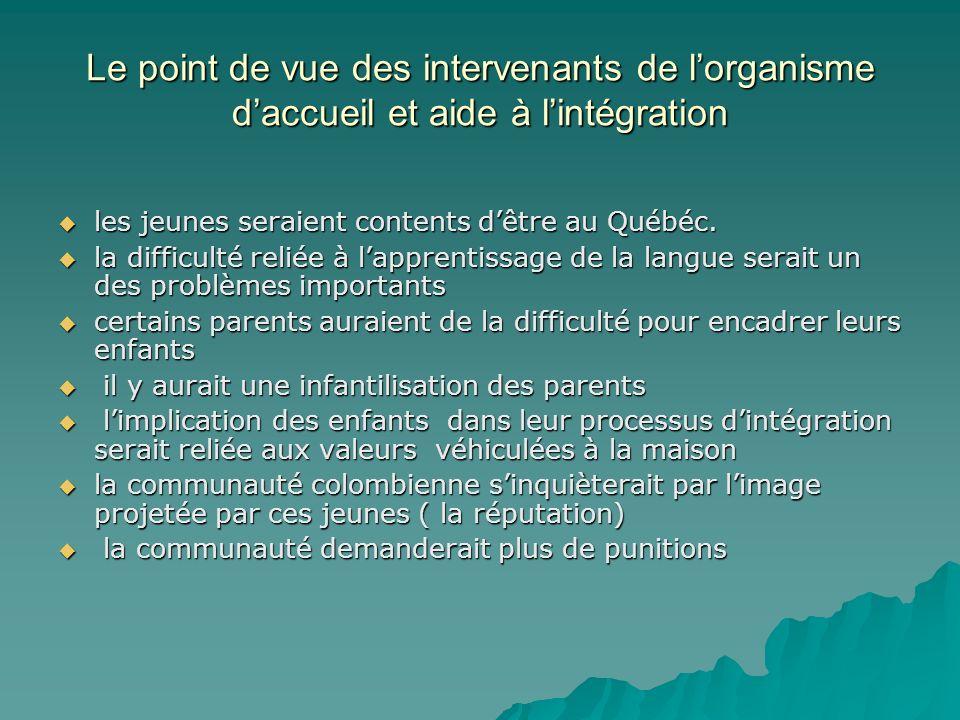 Le point de vue des intervenants de l'organisme d'accueil et aide à l'intégration