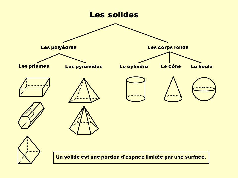 Les solides Les polyèdres Les corps ronds Le cylindre Le cône La boule