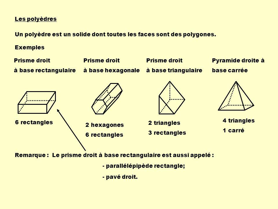 Les polyèdres Un polyèdre est un solide dont toutes les faces sont des polygones. Exemples. Prisme droit.
