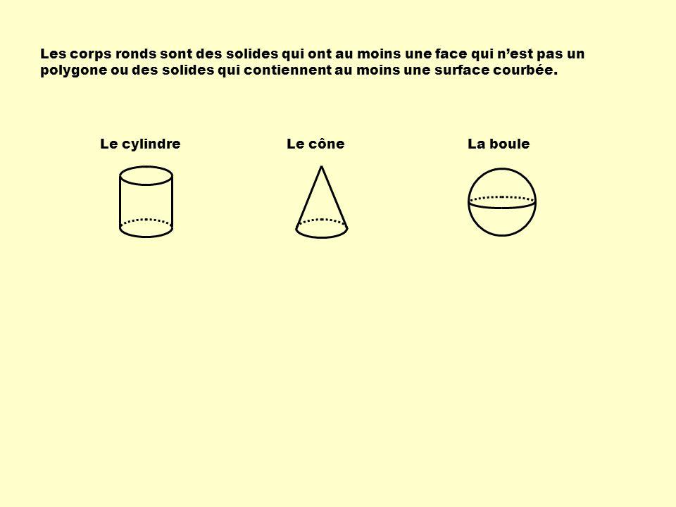 Les corps ronds sont des solides qui ont au moins une face qui n'est pas un polygone ou des solides qui contiennent au moins une surface courbée.