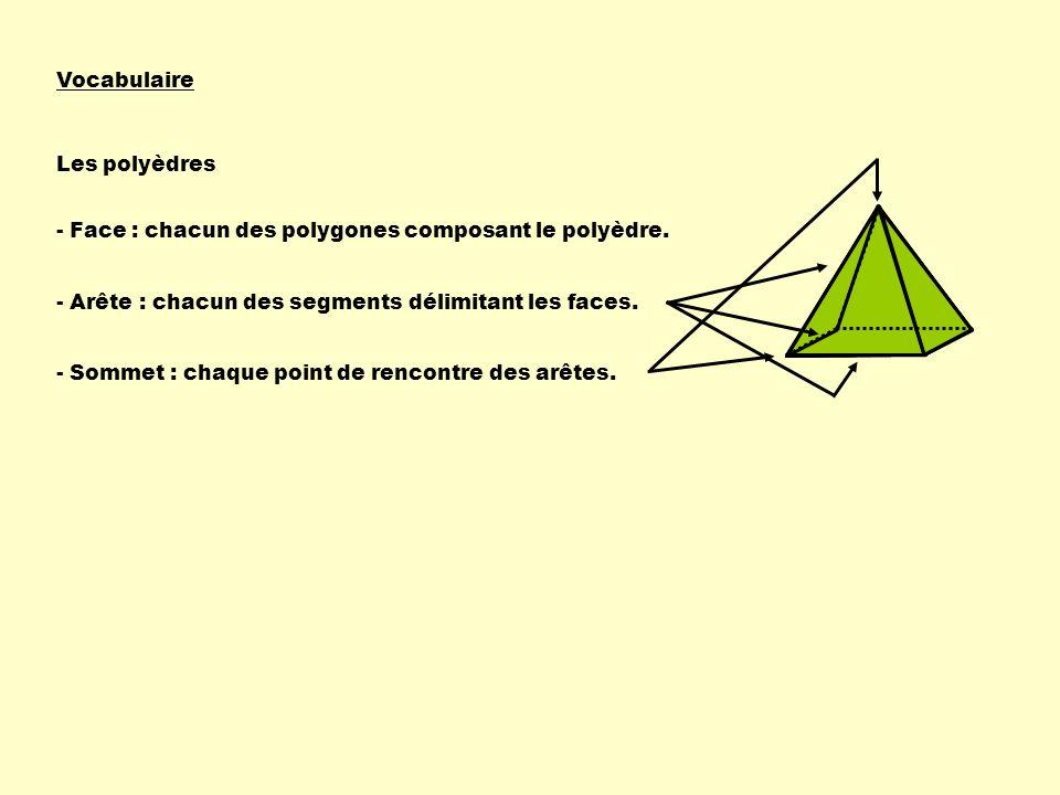 Vocabulaire Les polyèdres. - Face : chacun des polygones composant le polyèdre. - Arête : chacun des segments délimitant les faces.