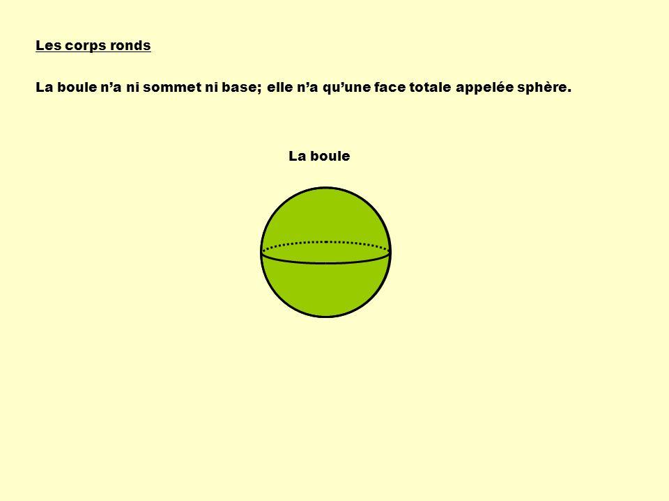Les corps ronds La boule n'a ni sommet ni base; elle n'a qu'une face totale appelée sphère.