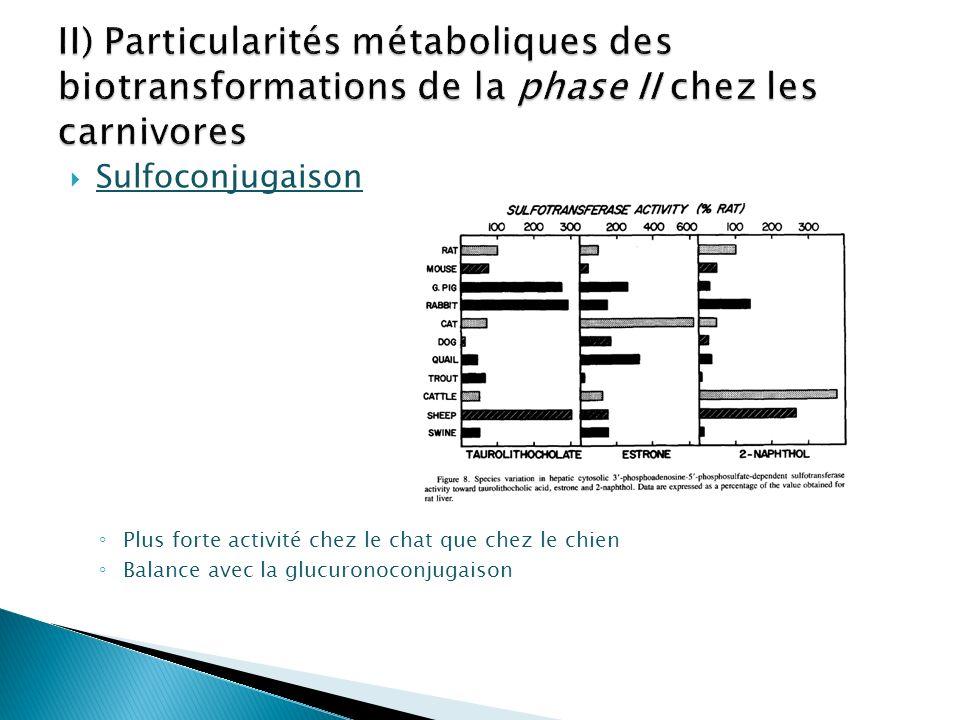 II) Particularités métaboliques des biotransformations de la phase II chez les carnivores