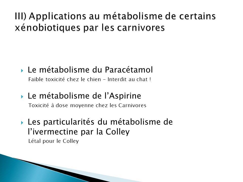 III) Applications au métabolisme de certains xénobiotiques par les carnivores