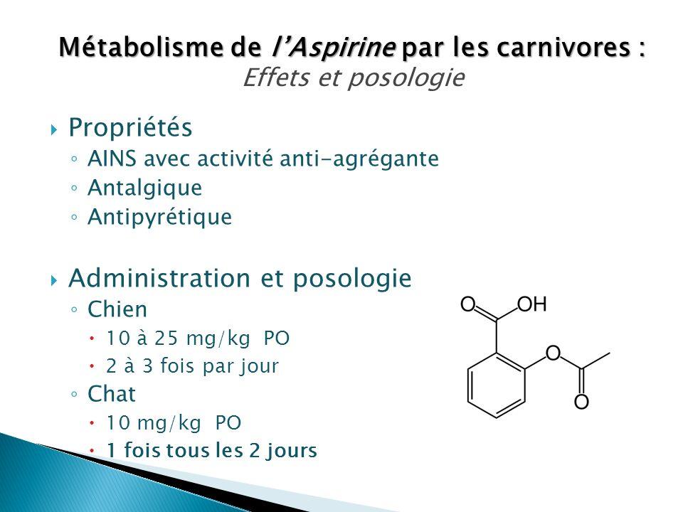 Métabolisme de l'Aspirine par les carnivores :