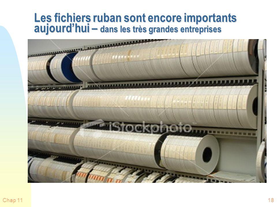 Les fichiers ruban sont encore importants aujourd'hui – dans les très grandes entreprises