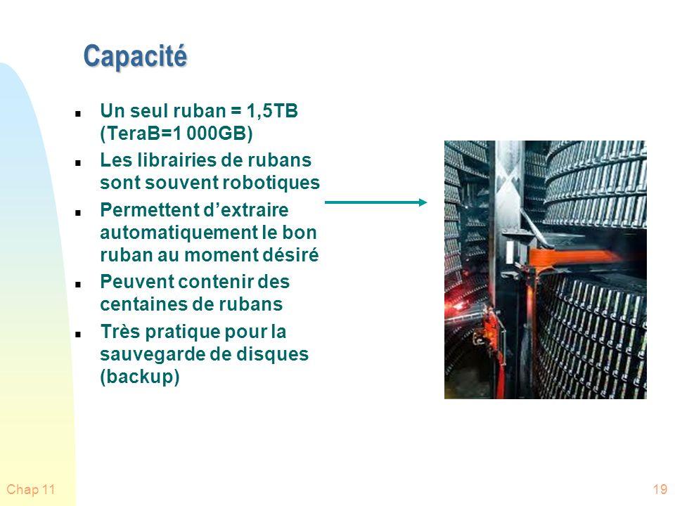 Capacité Un seul ruban = 1,5TB (TeraB=1 000GB)