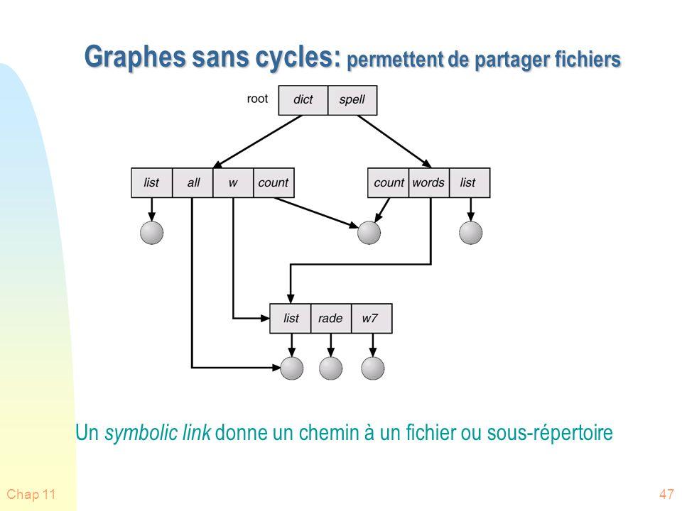 Graphes sans cycles: permettent de partager fichiers