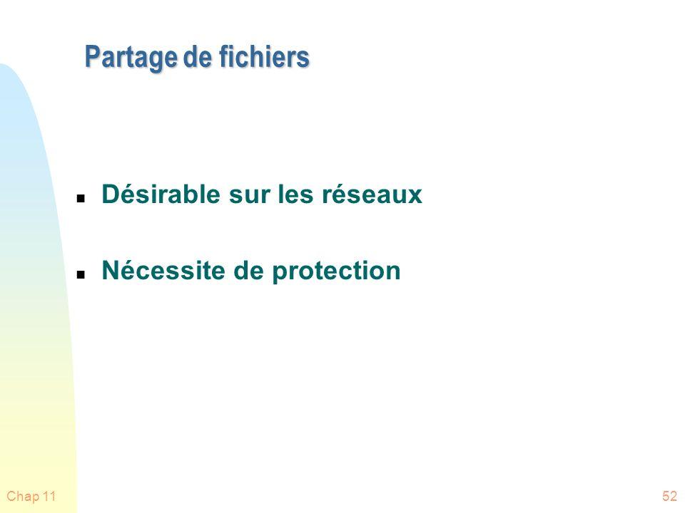 Partage de fichiers Désirable sur les réseaux Nécessite de protection