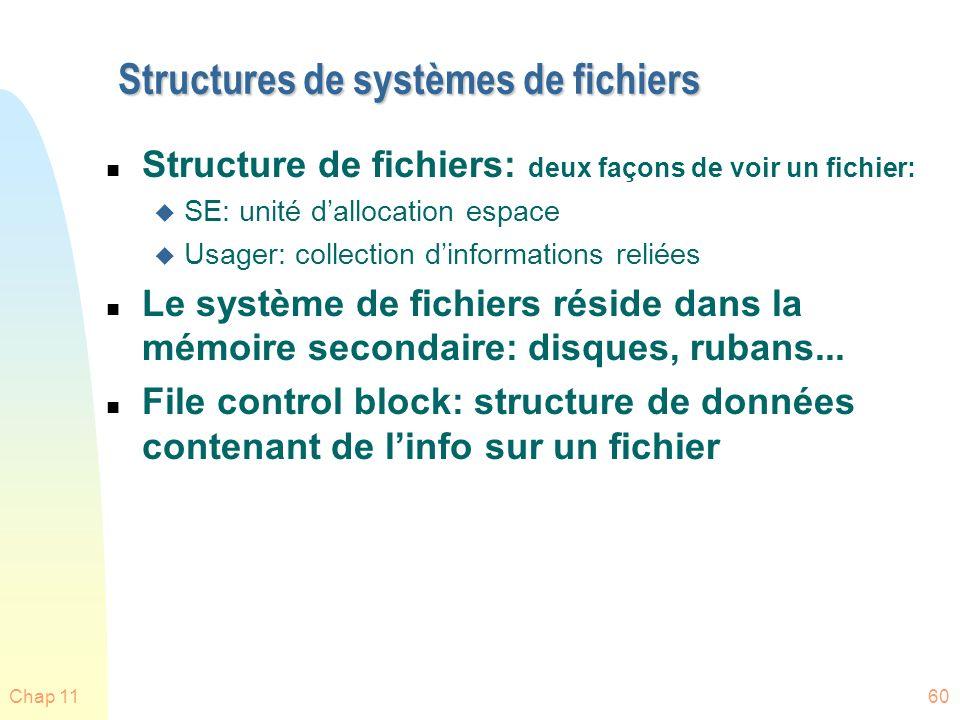 Structures de systèmes de fichiers