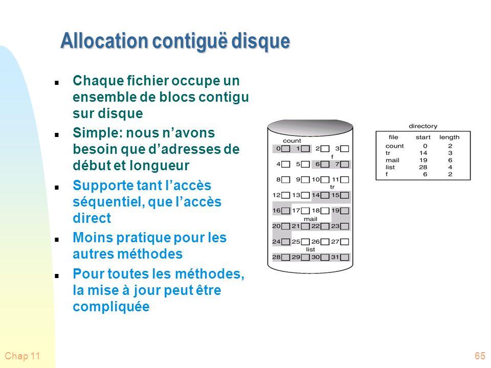 Allocation contiguë disque