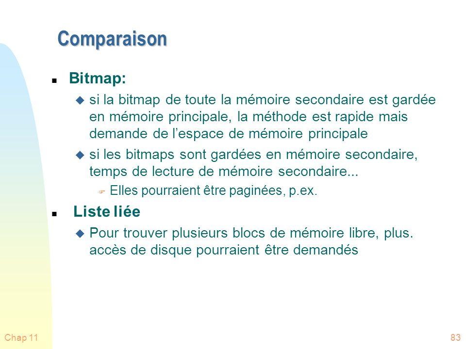 Comparaison Bitmap: Liste liée