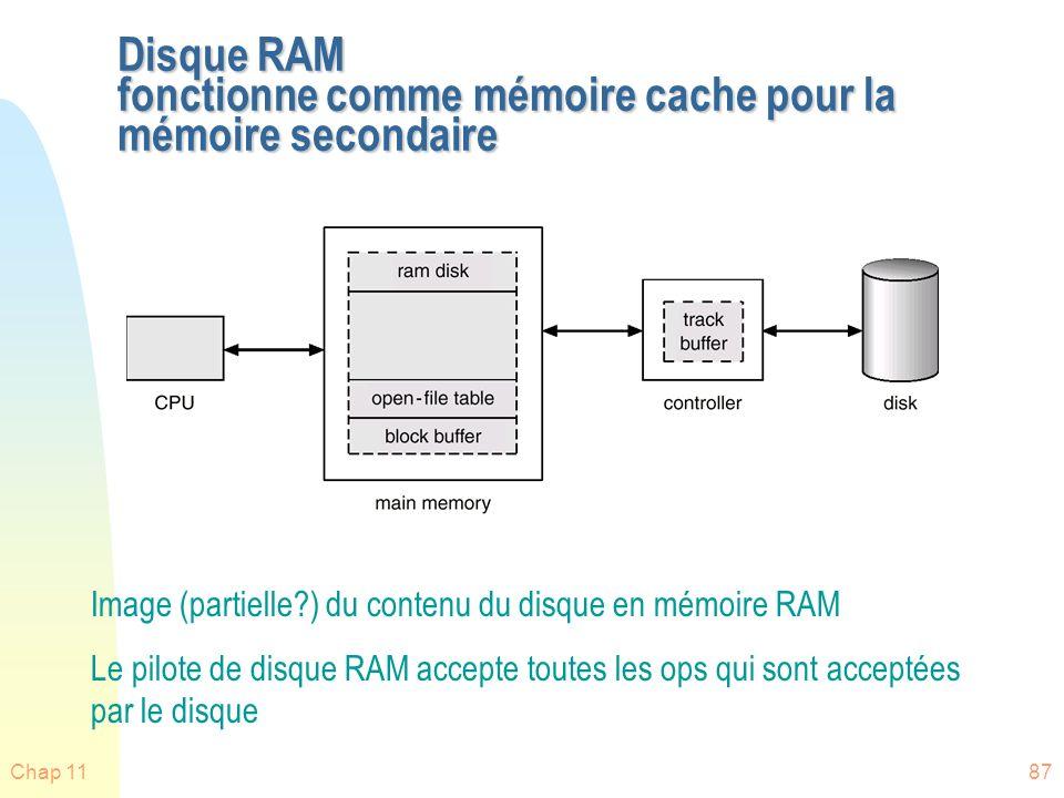 Disque RAM fonctionne comme mémoire cache pour la mémoire secondaire