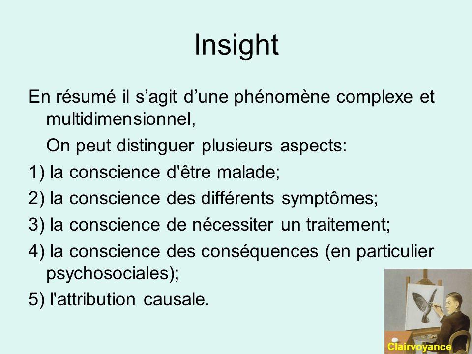 Insight En résumé il s'agit d'une phénomène complexe et multidimensionnel, On peut distinguer plusieurs aspects: