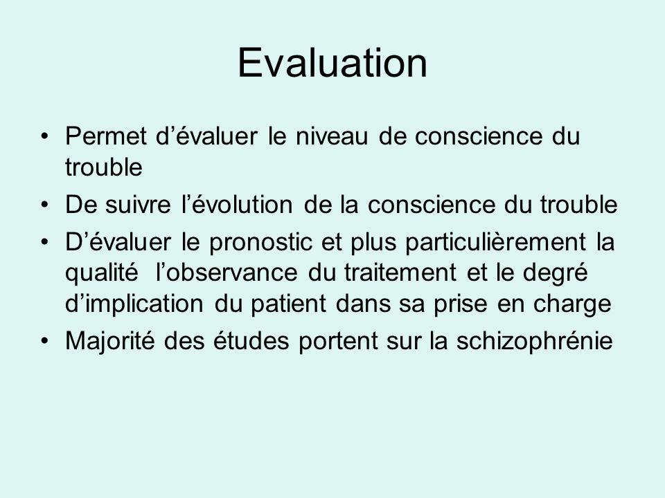 Evaluation Permet d'évaluer le niveau de conscience du trouble
