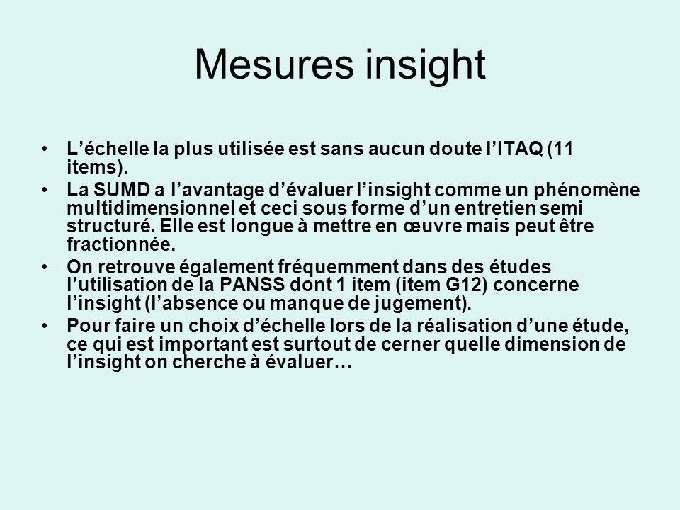 Mesures insight L'échelle la plus utilisée est sans aucun doute l'ITAQ (11 items).