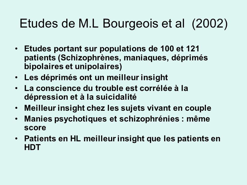 Etudes de M.L Bourgeois et al (2002)