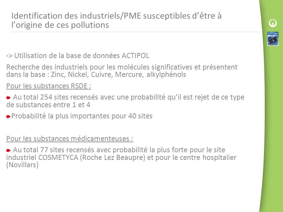 Identification des industriels/PME susceptibles d'être à l'origine de ces pollutions