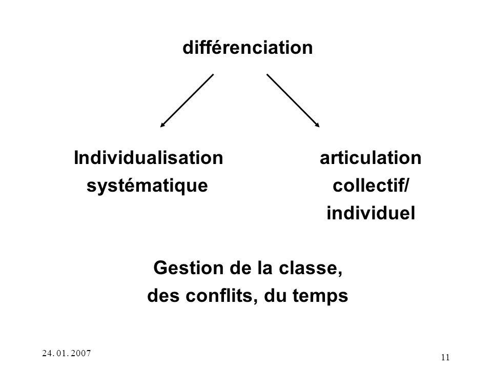 différenciation Individualisation articulation systématique collectif/ individuel Gestion de la classe, des conflits, du temps