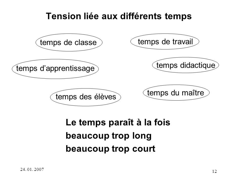Tension liée aux différents temps