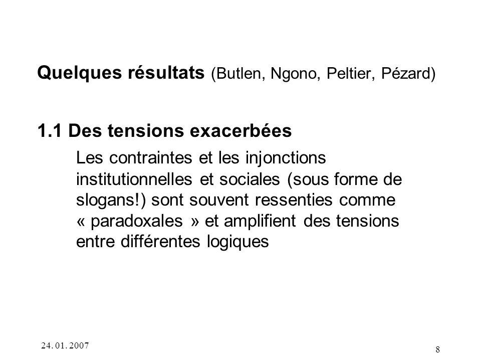 Quelques résultats (Butlen, Ngono, Peltier, Pézard)