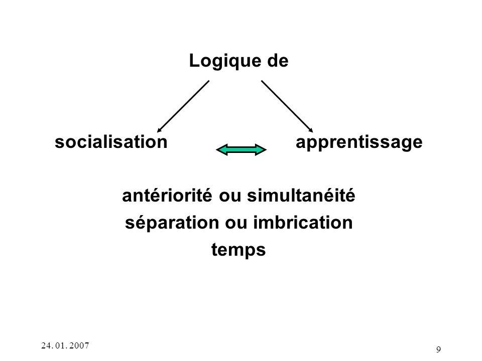 Logique de socialisation apprentissage antériorité ou simultanéité séparation ou imbrication temps