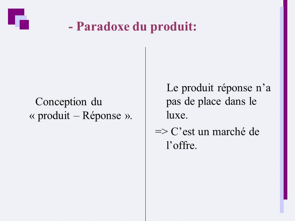- Paradoxe du produit: Conception du « produit – Réponse ». Le produit réponse n'a pas de place dans le luxe.