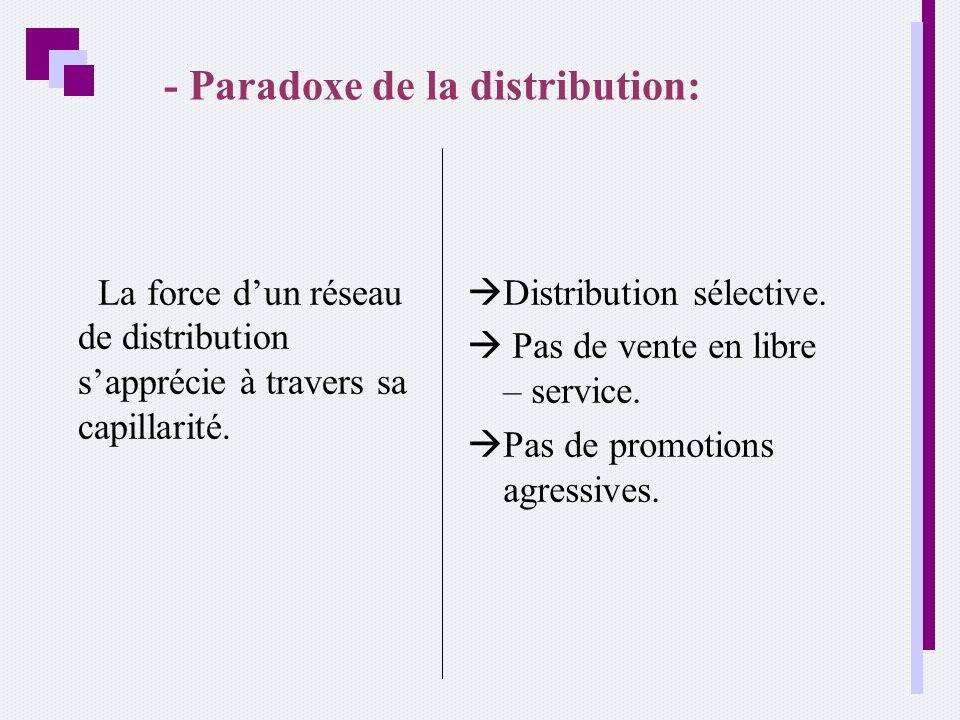 - Paradoxe de la distribution: