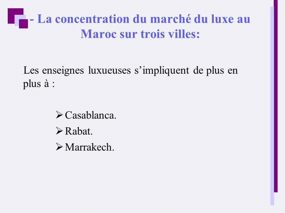 - La concentration du marché du luxe au Maroc sur trois villes: