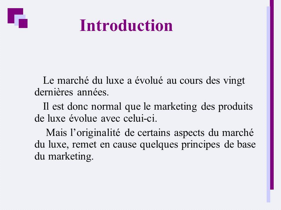 Introduction Le marché du luxe a évolué au cours des vingt dernières années.