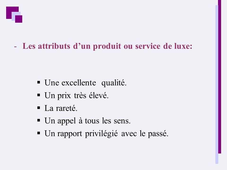 Les attributs d'un produit ou service de luxe: